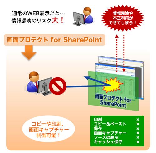 gmen-sharepoint.jpg